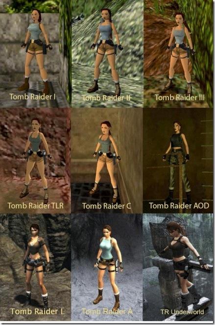 Evolução Lara Croft Tomb Raider